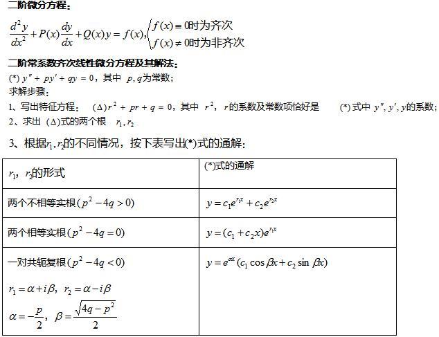 学必备公式:二阶微分方程